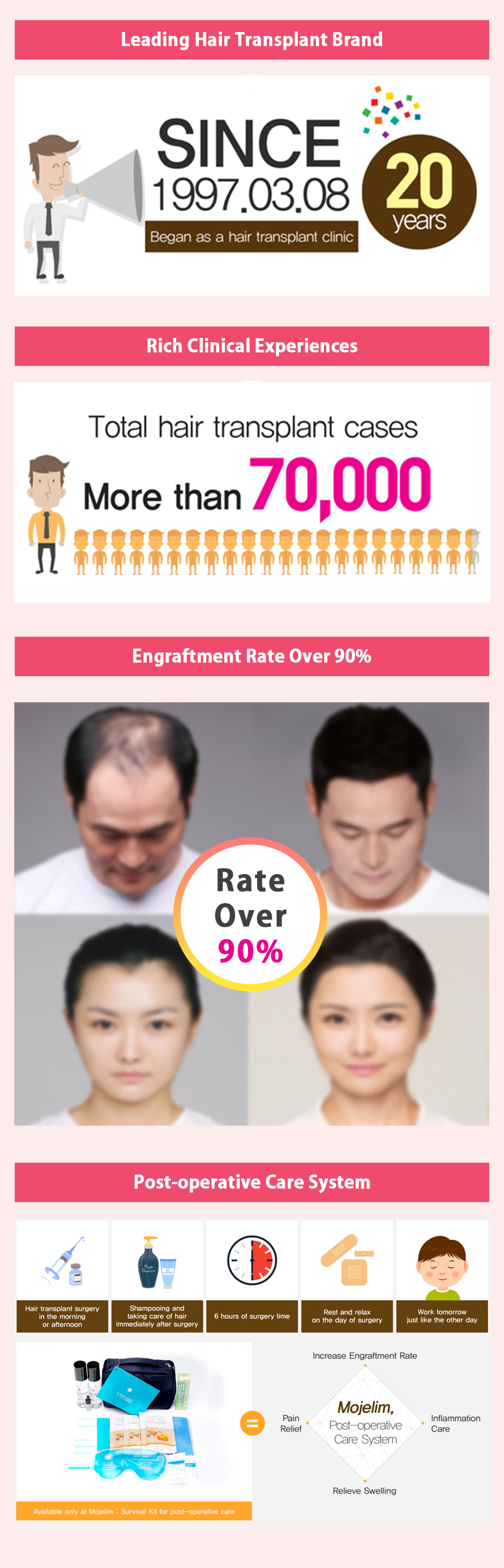 MOJELIM hair surgery x all about mei special offer / why MOJELIM is good / the lowest price in all about mei